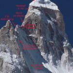 Shivling, 6543 m